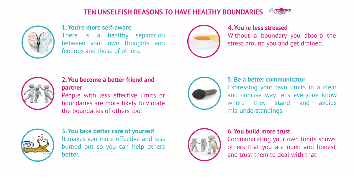 Ten Unselfish reasons, unselfish, resilience engine, resilience engine blog, jenny campbell, alison kane, being resilient (2)