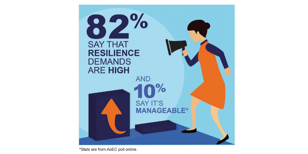 Jenny Campbell, Resilience Engine