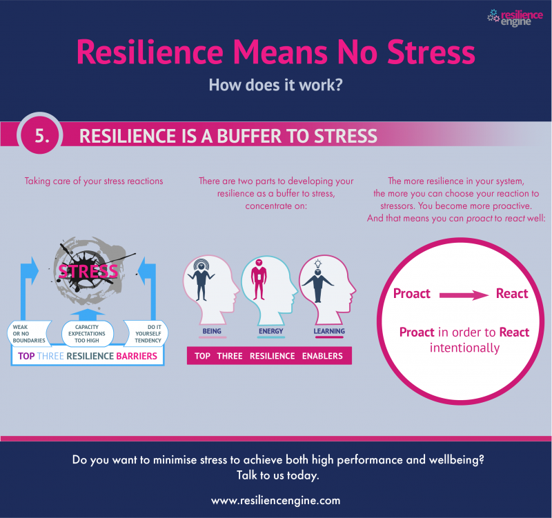 Resilience means no stress – Week 5